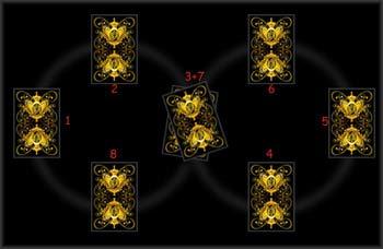 Гадание на картах таро онлайн бесплатно расклад лемниската гадать таро онлайн любовь